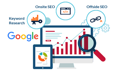 Free SEO Audit Report in Atlanta GA
